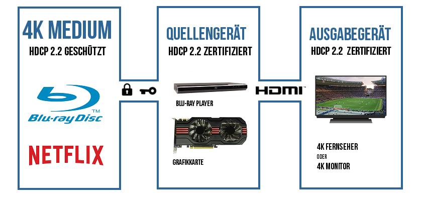 infografik-hdcp-2-2